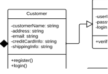 class diagram for banking system  uml    lucidchartclass diagram for online shopping system example