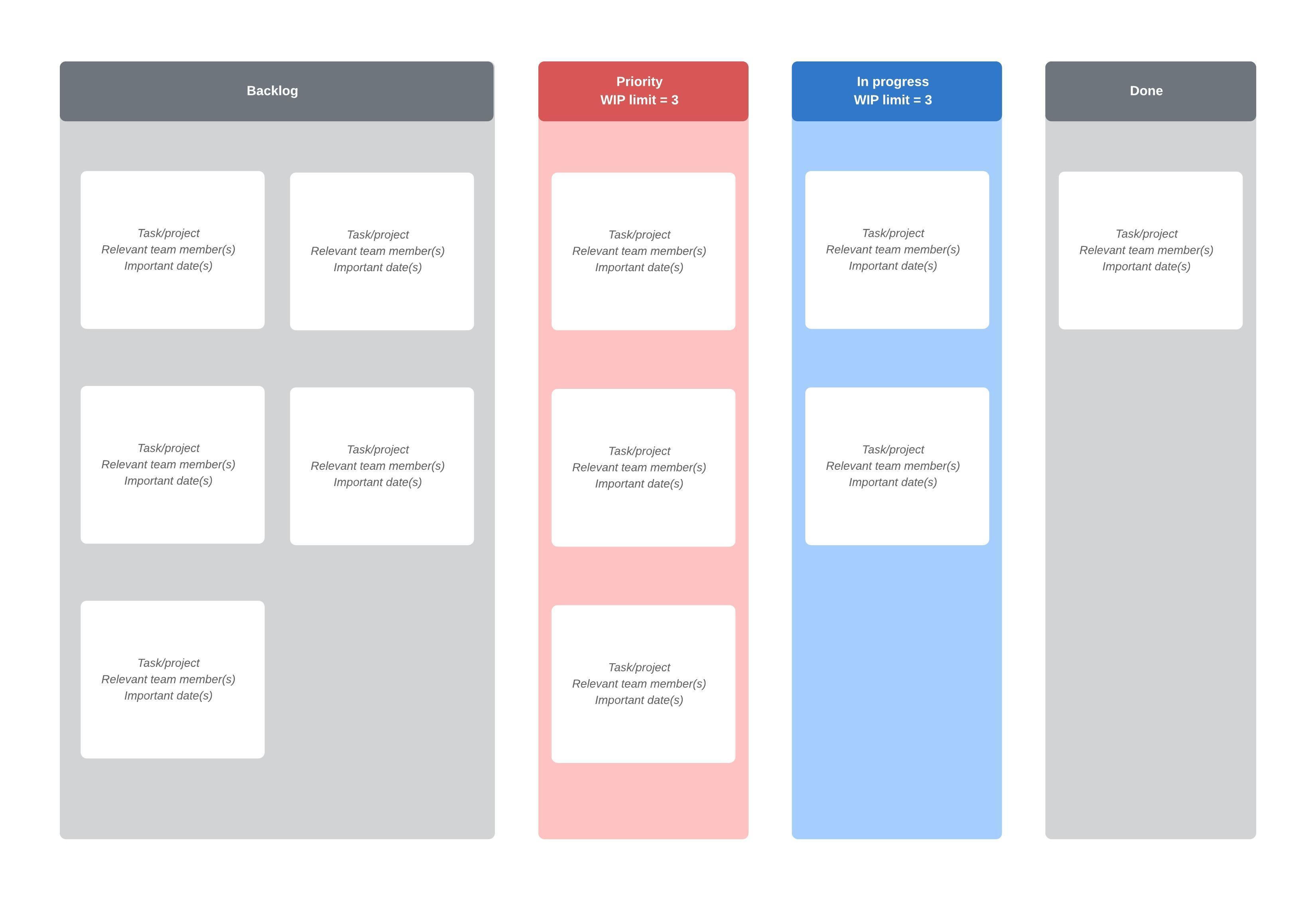 basic kanban board template