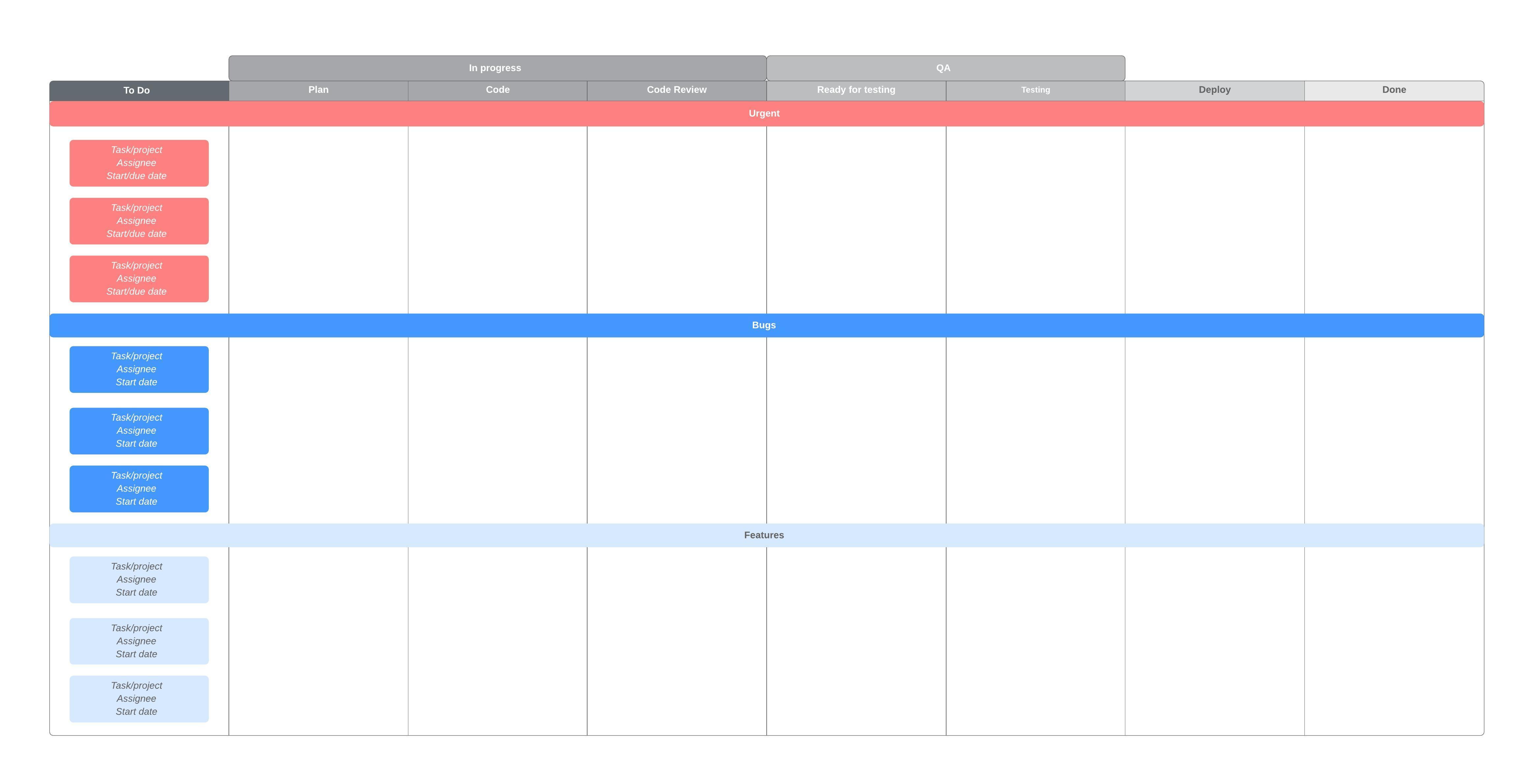 kanboan board by work type template