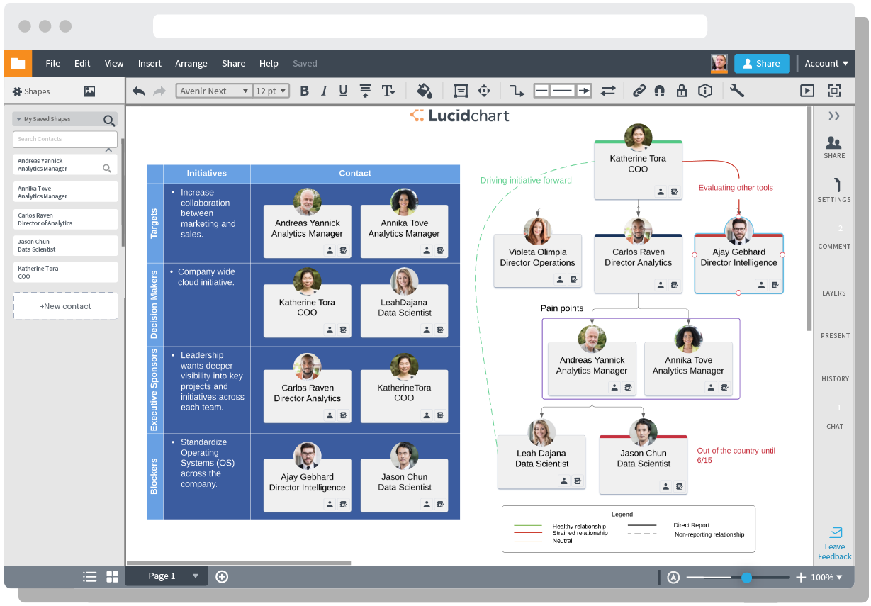 Lucidchart for sales