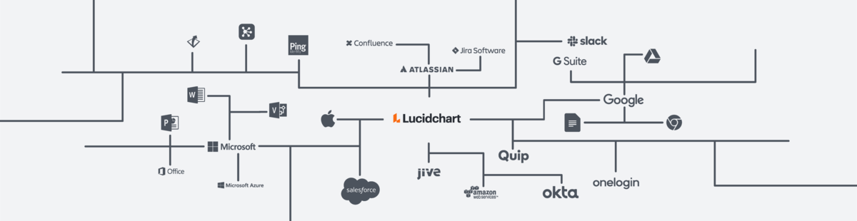 lucidchart integrations