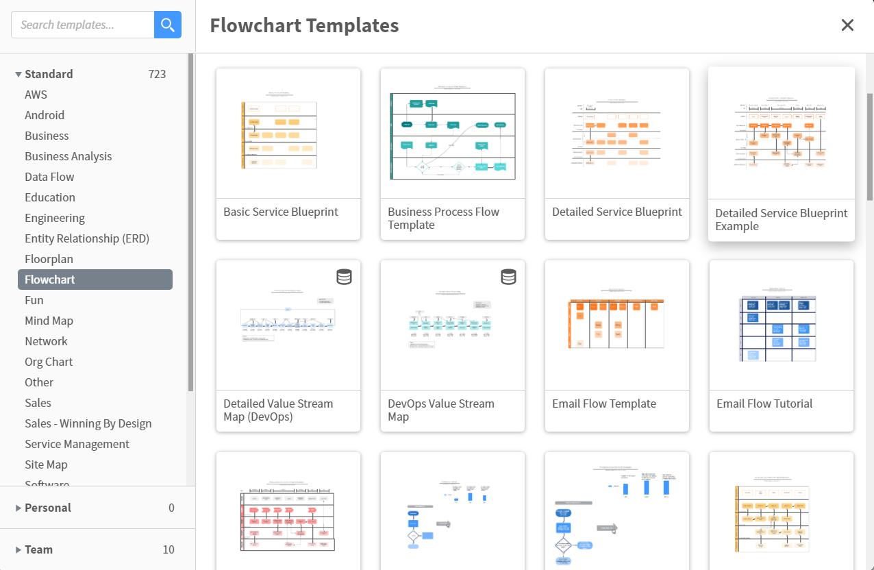 Lucidchart templates