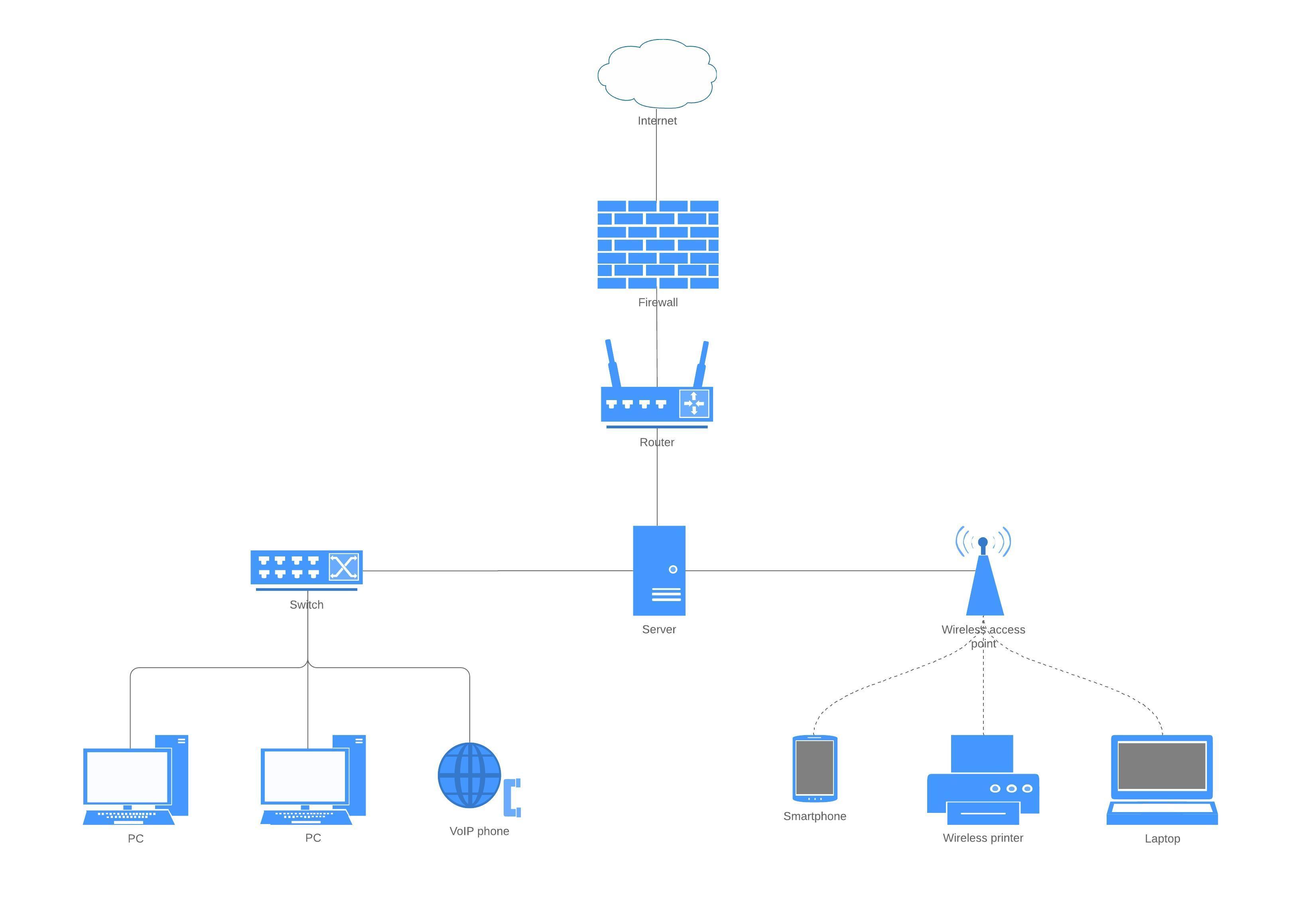Modèle de diagramme de réseau