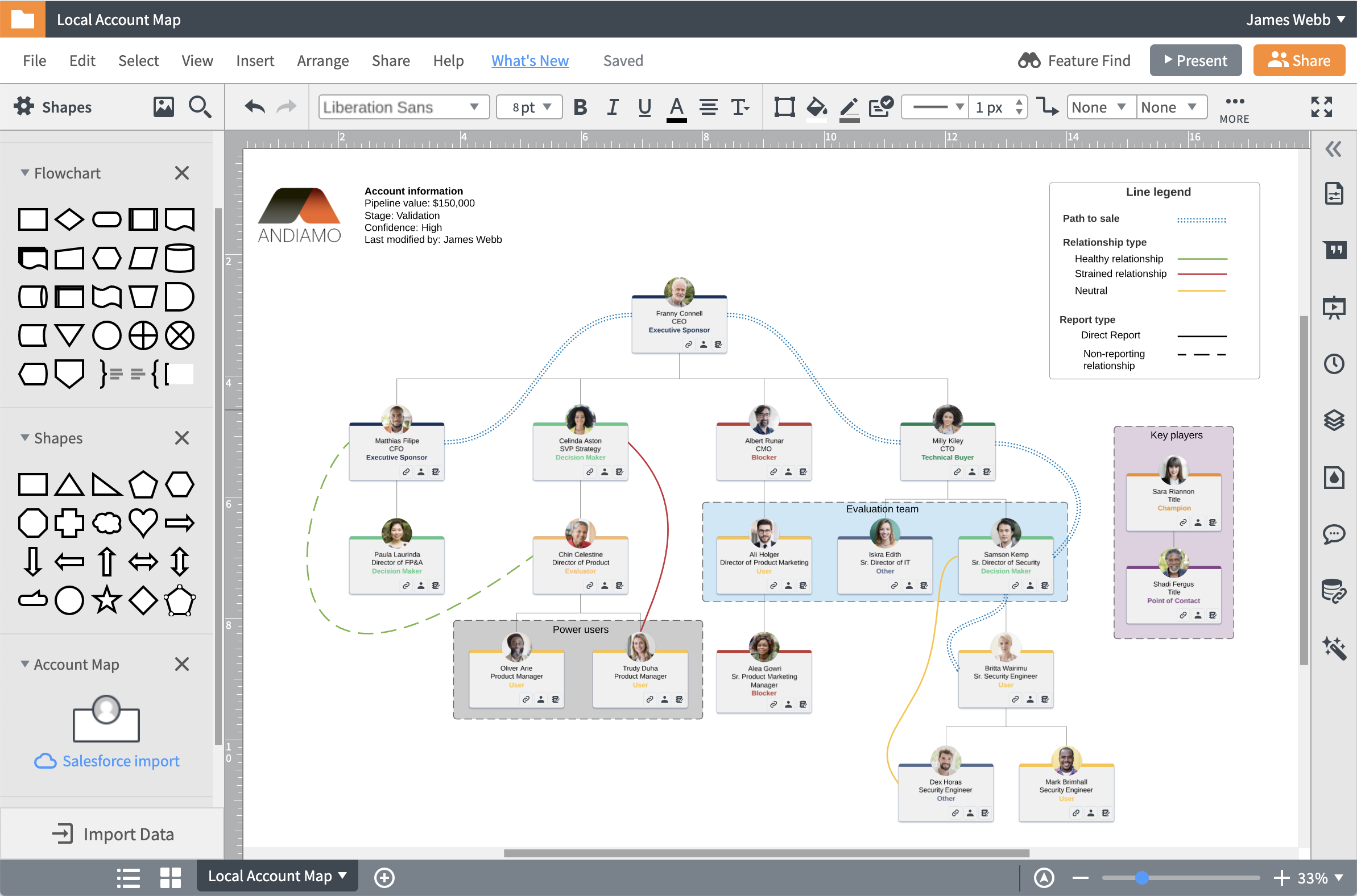 account mapping for sales