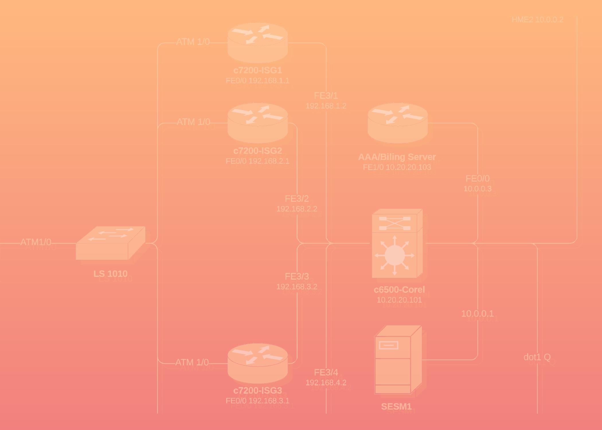 azure architecture diagram