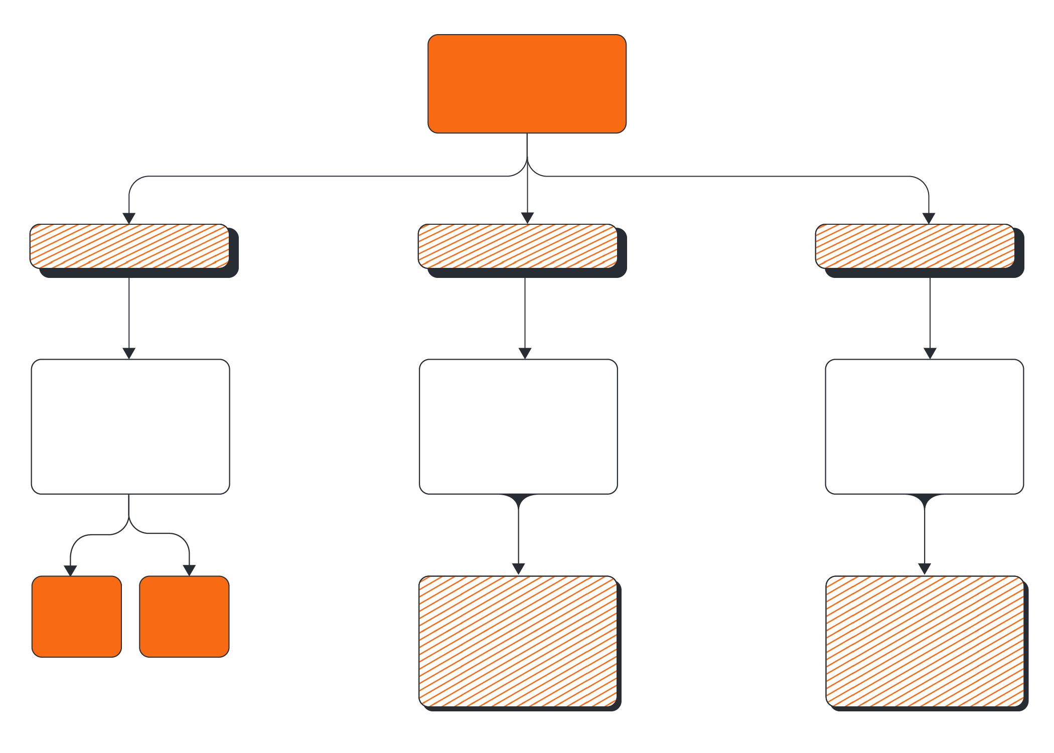 software de affinity diagram