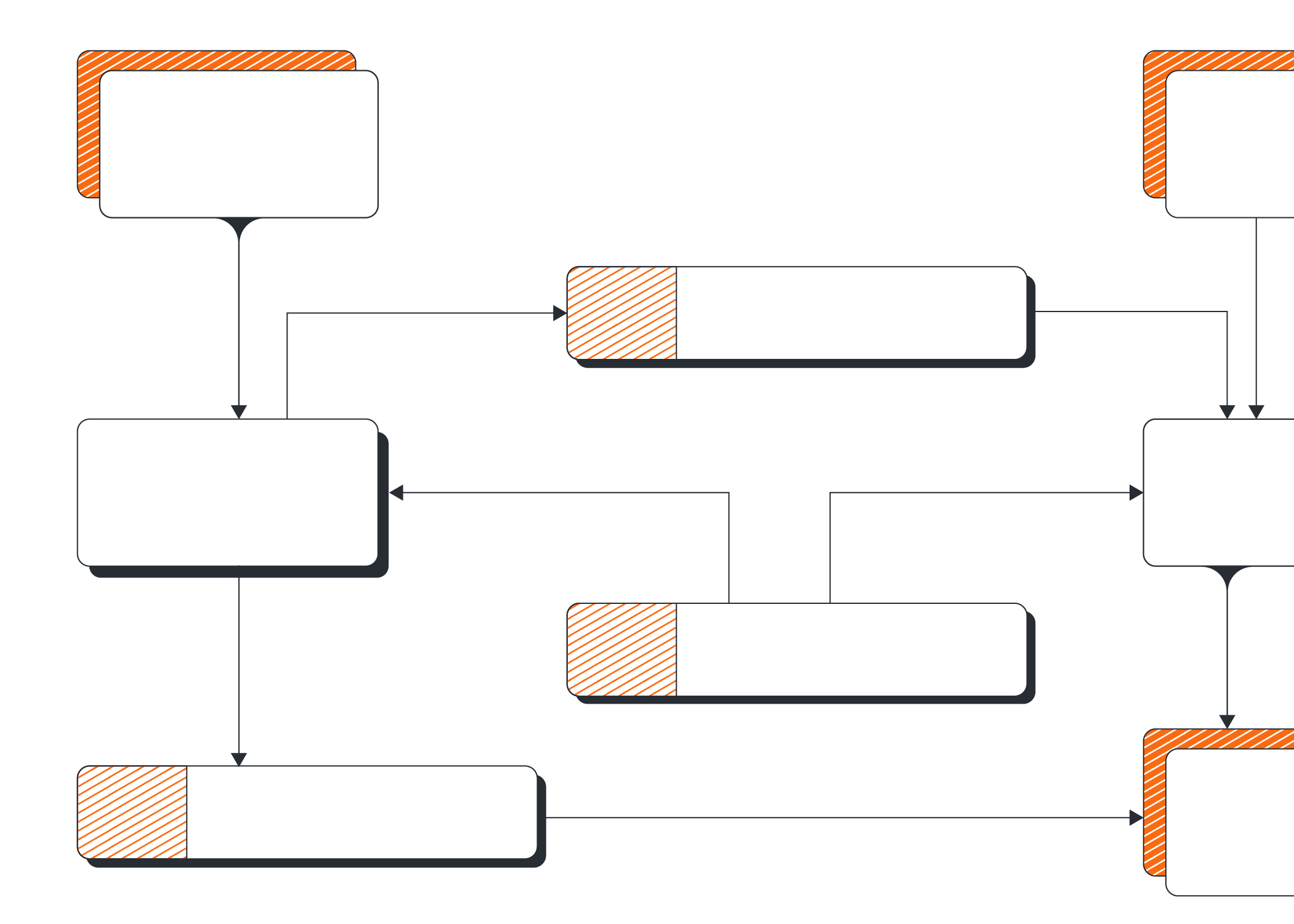 Lucidchart data flow diagram software