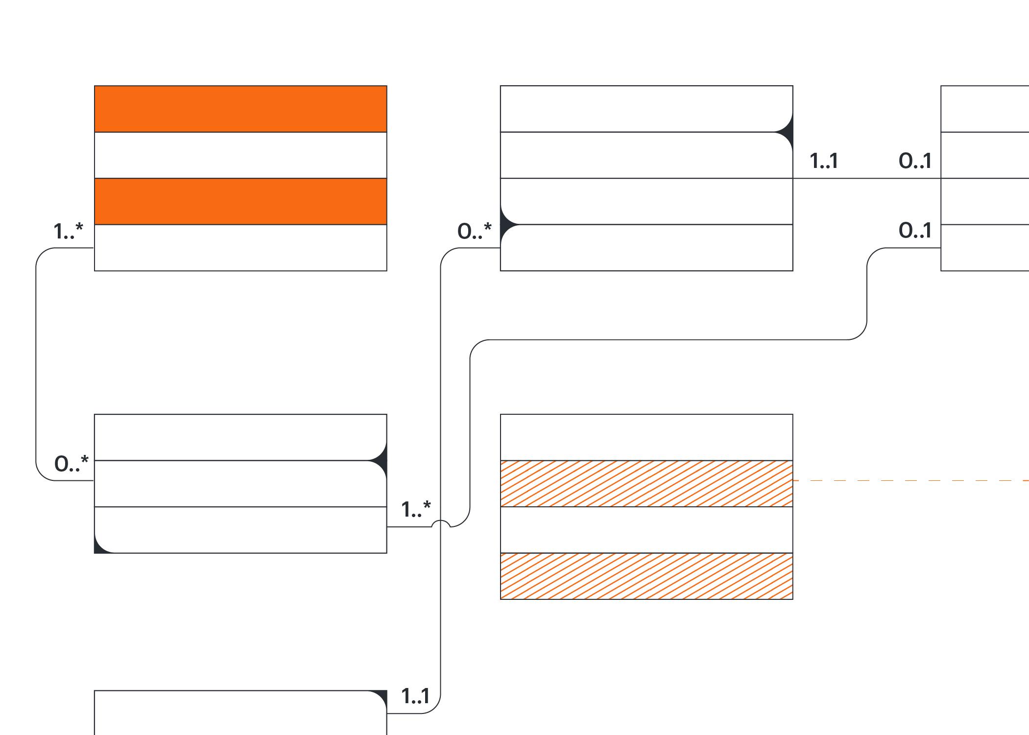 logiciel base de données lucidchart