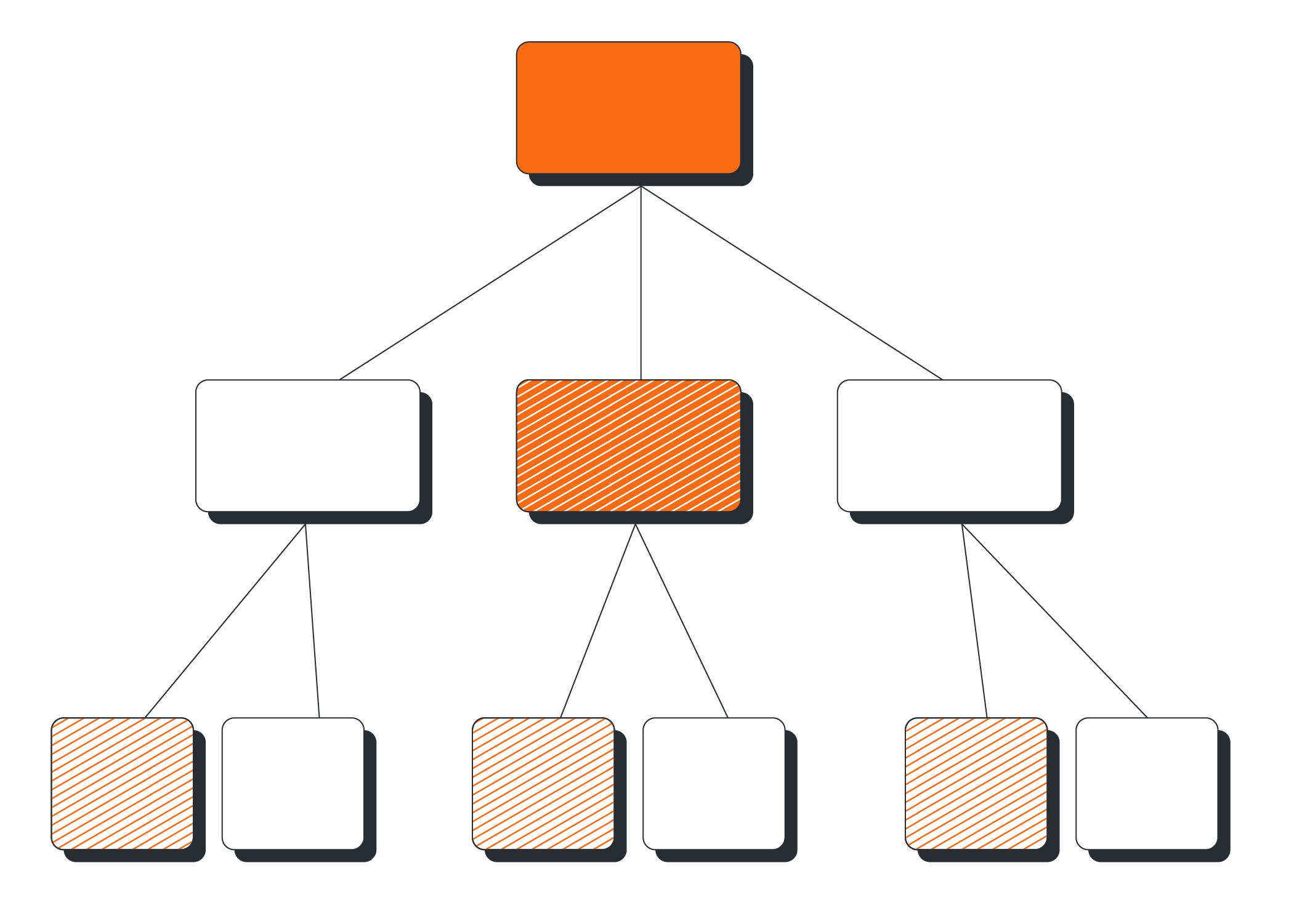 Imagen de un diagrama de árbol de decisión