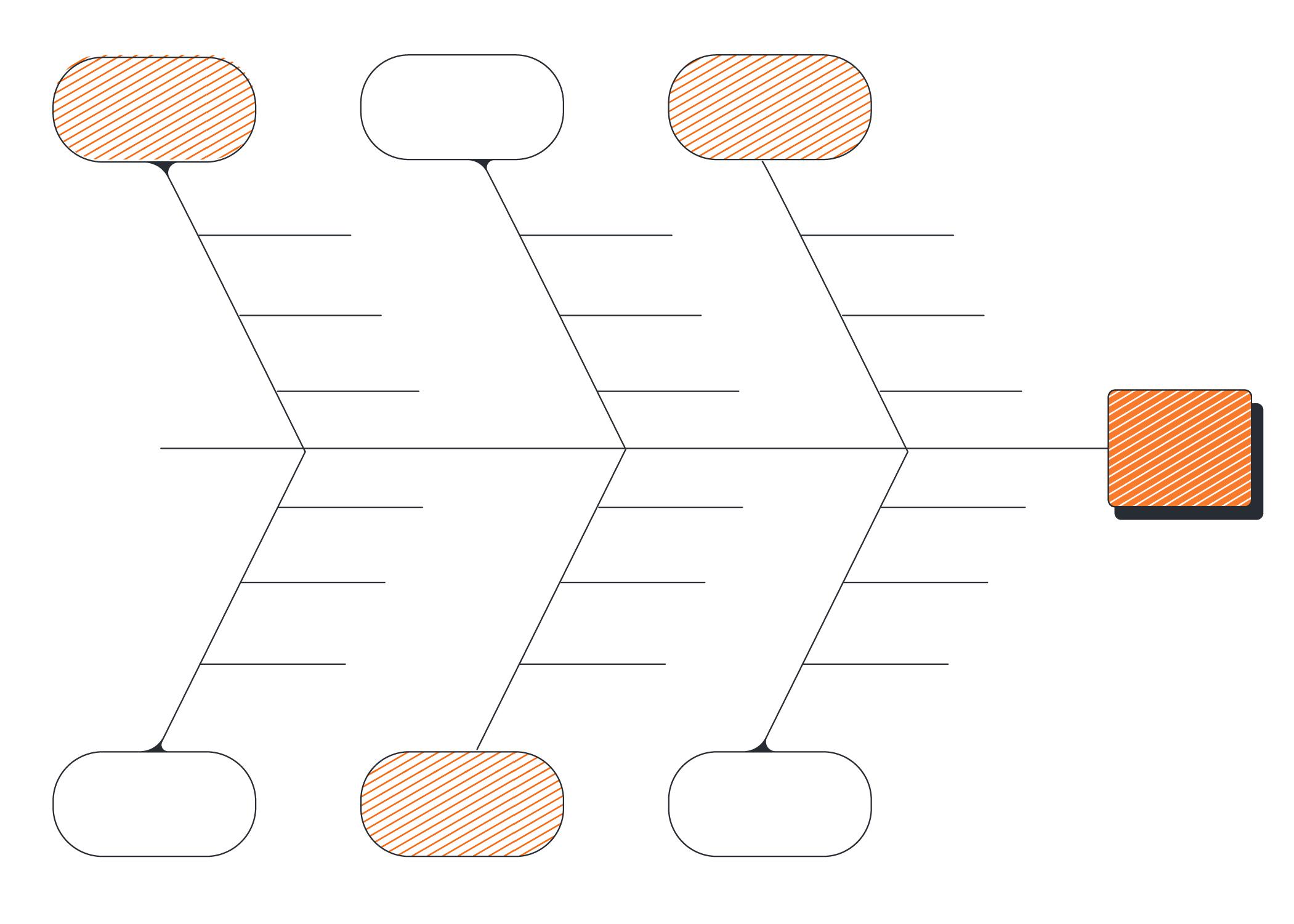 Visgraatdiagrambouwer van Lucidchart