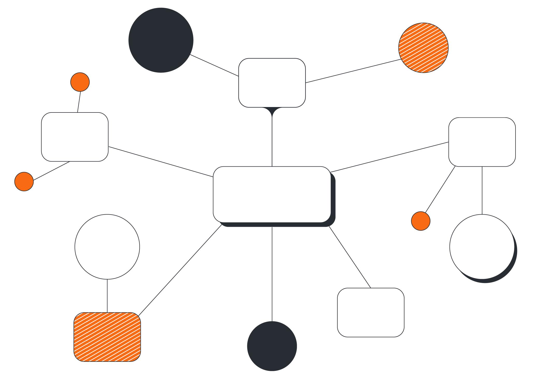 Mindmap online erstellen