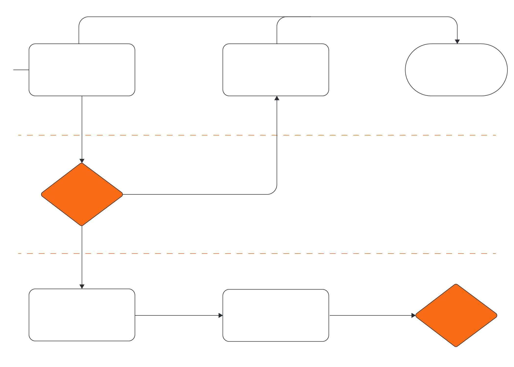 Logiciel de cartographie des processus Lucidchart