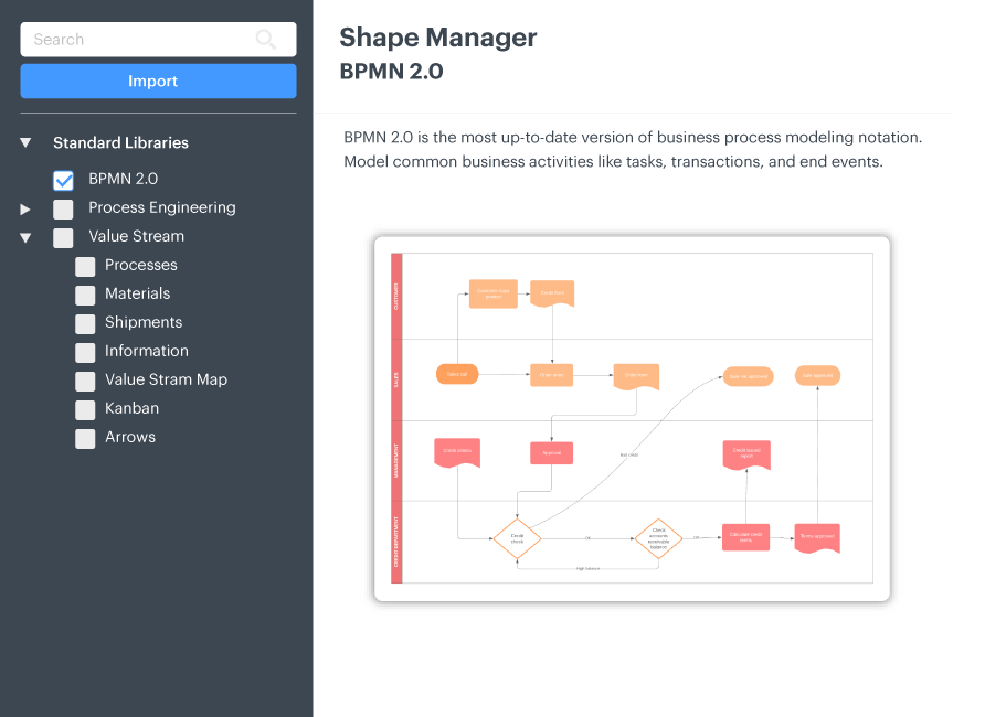 Use the BPMN 2.0 shape library