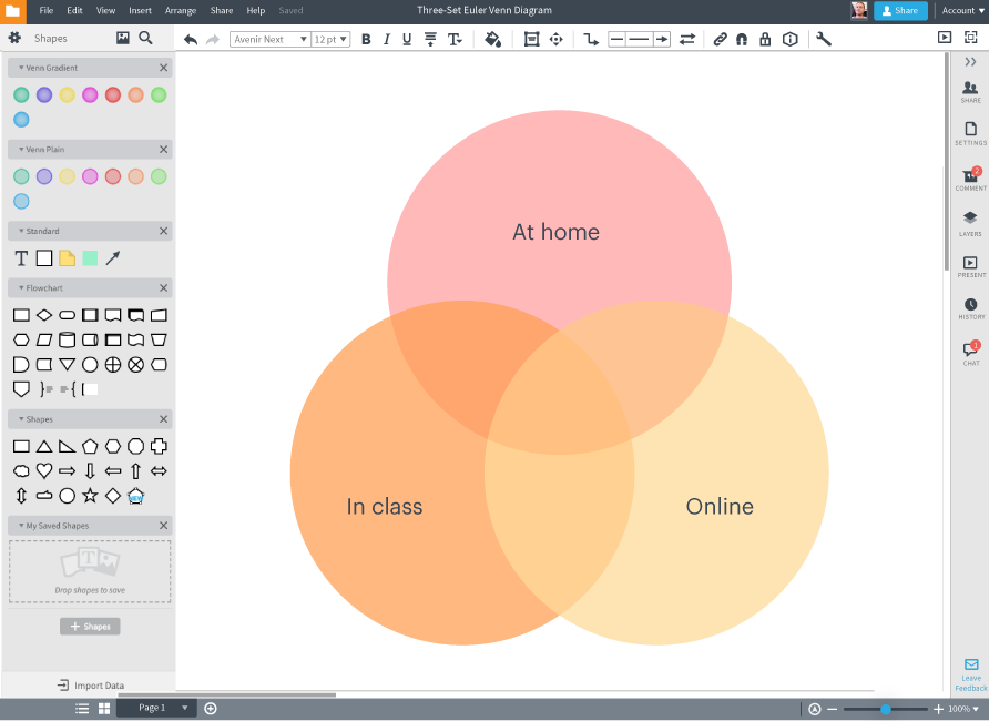 Diagram Google Chart Editor Venn Diagram Full Version Hd Quality Venn Diagram Mindiagramsm Repni It