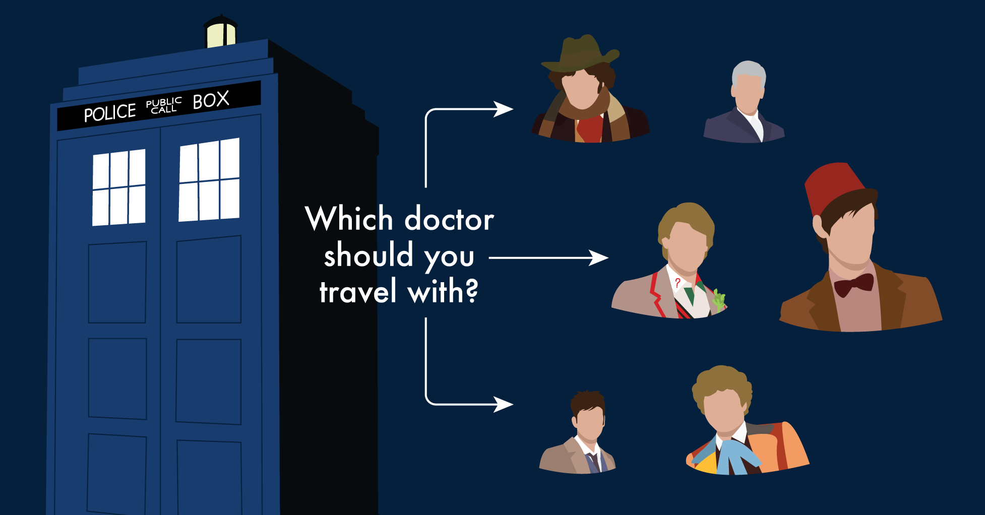 Doctor Who: Which Doctor Should You Travel With? [Flowchart]