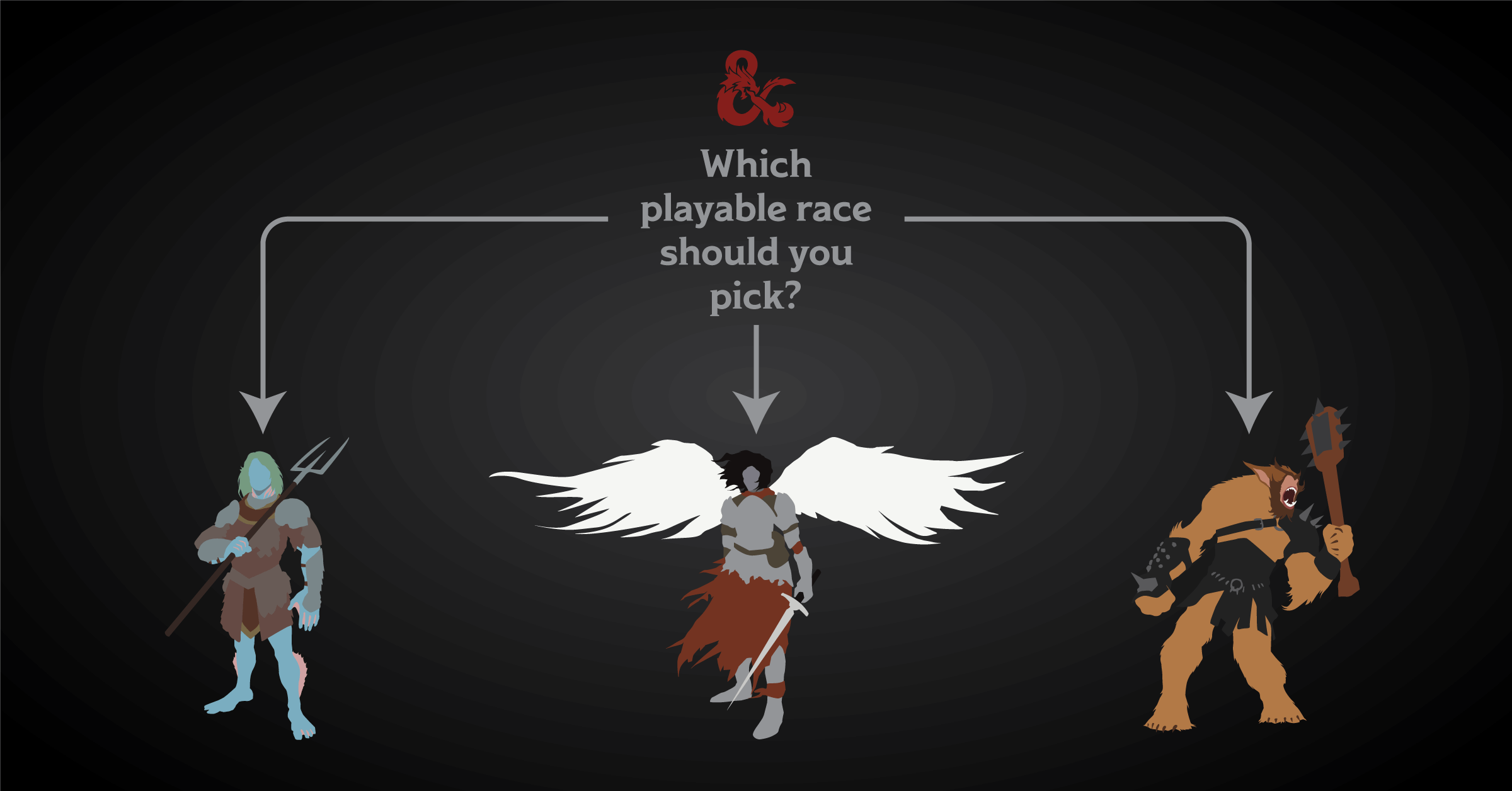 Dungeons And Dragons Flowchart Which 5e Character Class Should You Play Lucidchart