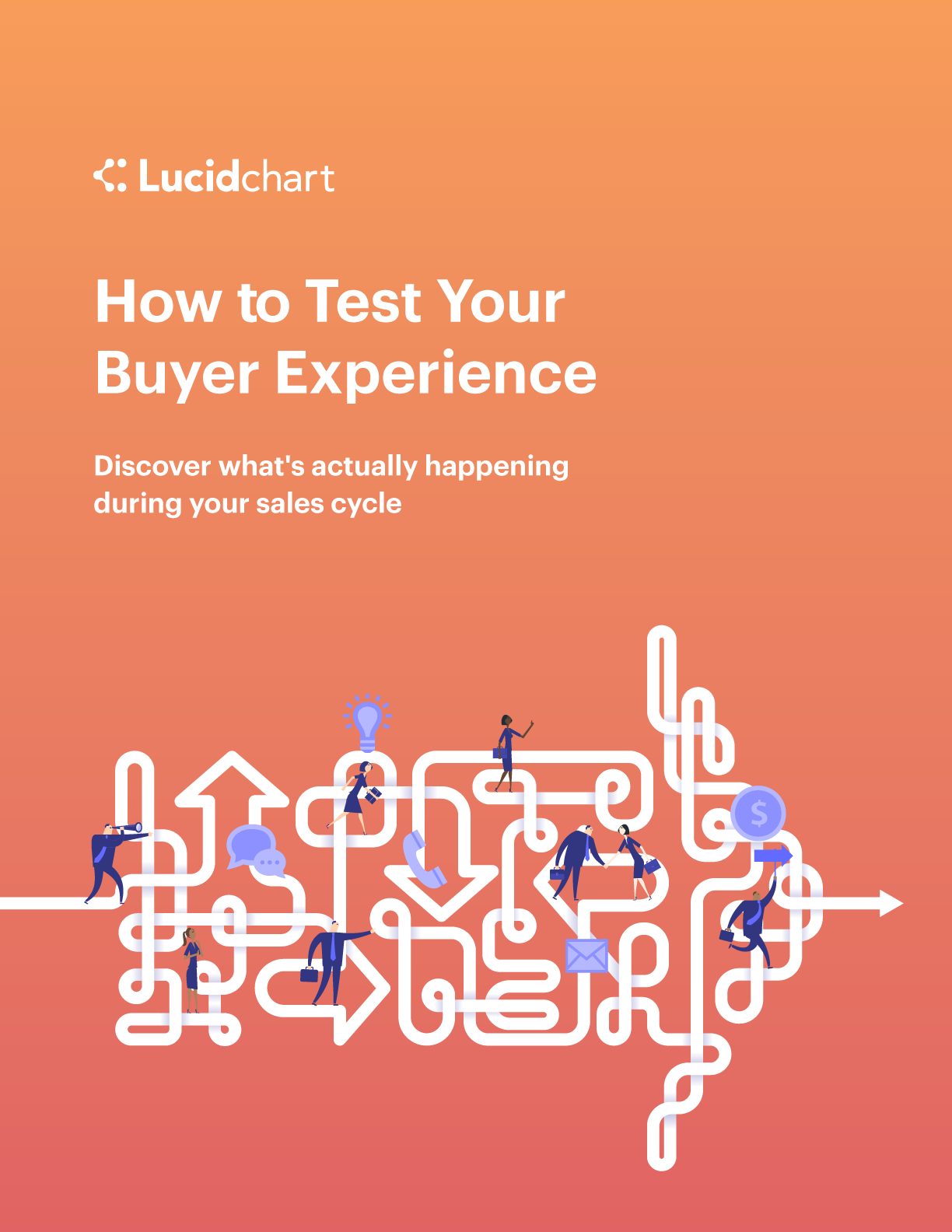 how to test your buyer experience