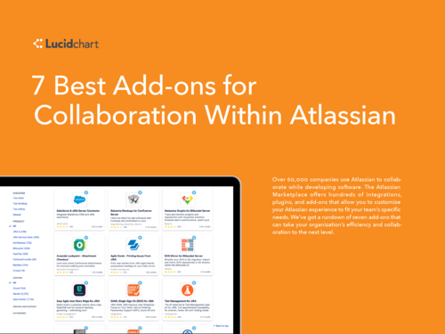 Atlassian Best Addons for Collaboration Ebook Cover