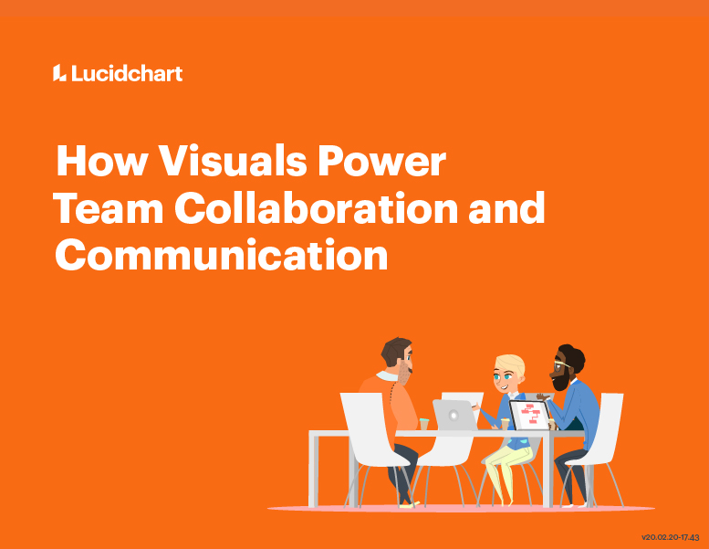 How Visuals Power Team Collaboration and Communication