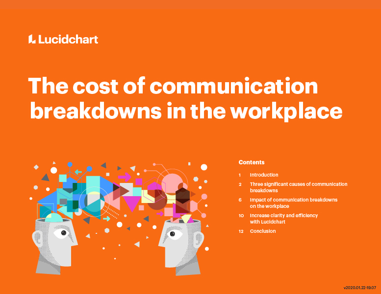 The Cost of Communication Breakdowns in the Workplace