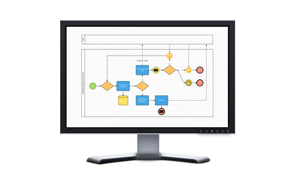 Business Process Modeling Software
