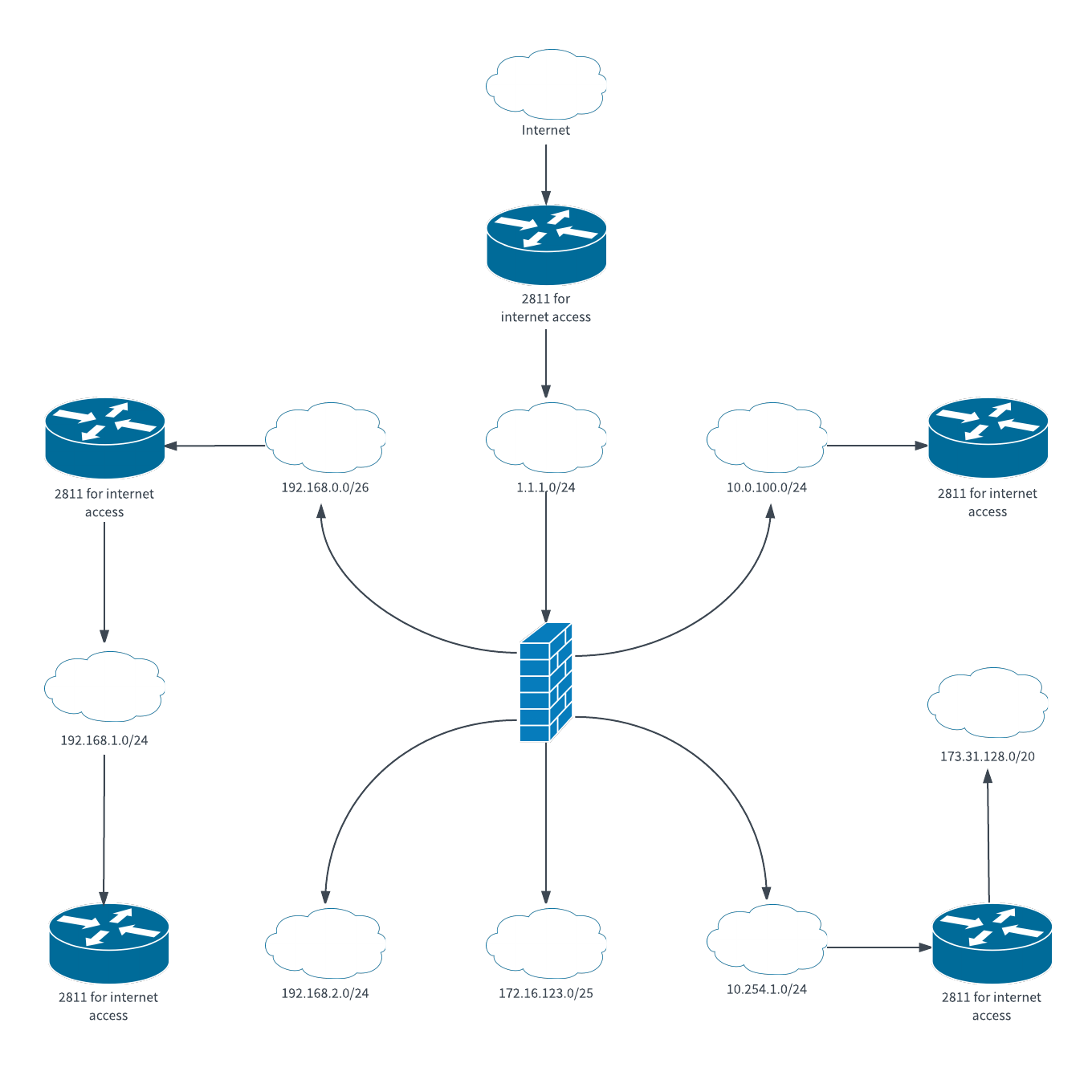 visio wan network diagram template.html