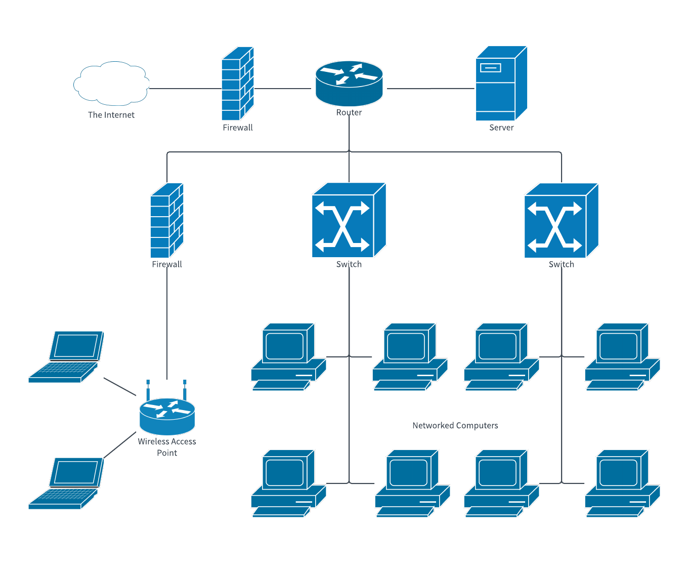 Network Diagram Examples And Templates Lucidchart Visio Wiring Template Office