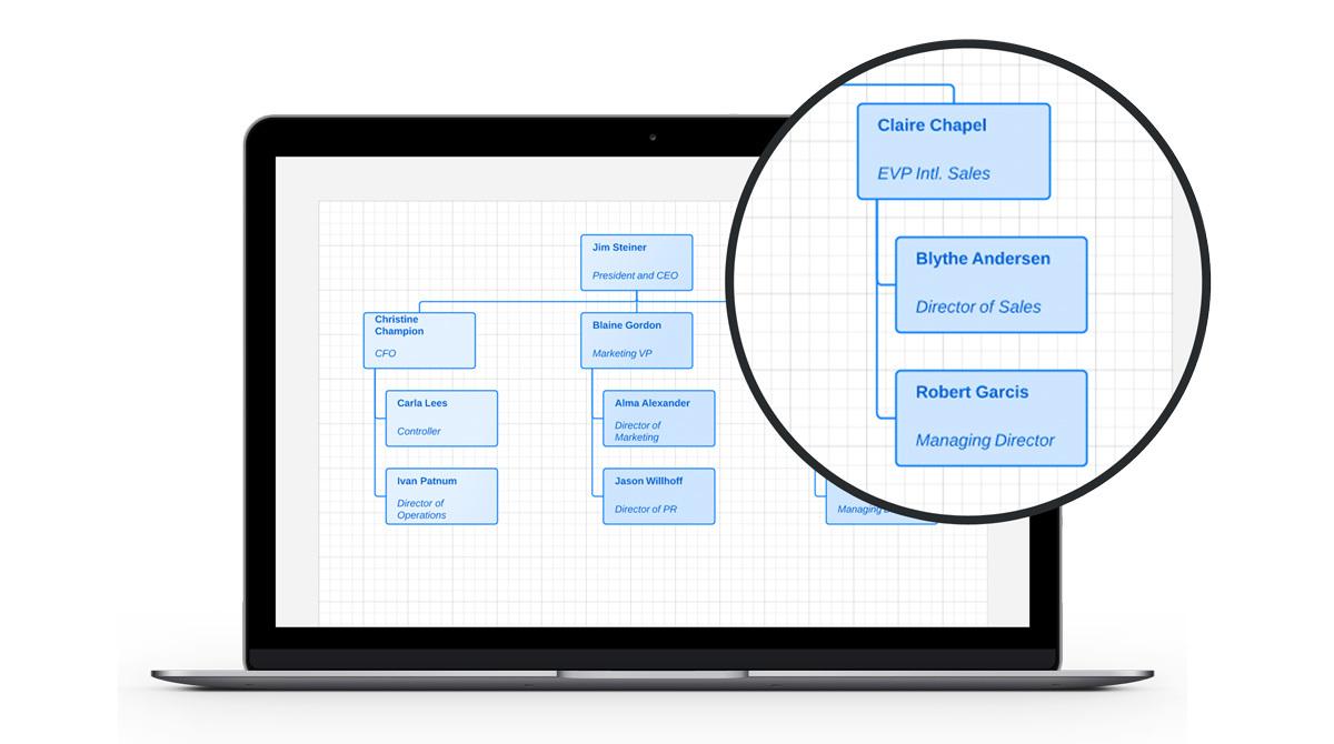 Organigramm Online | Lucidchart