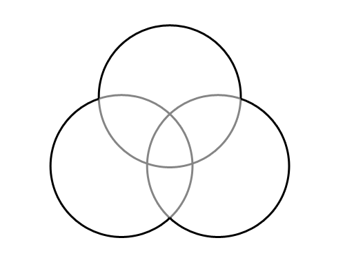 3 ring venn diagram