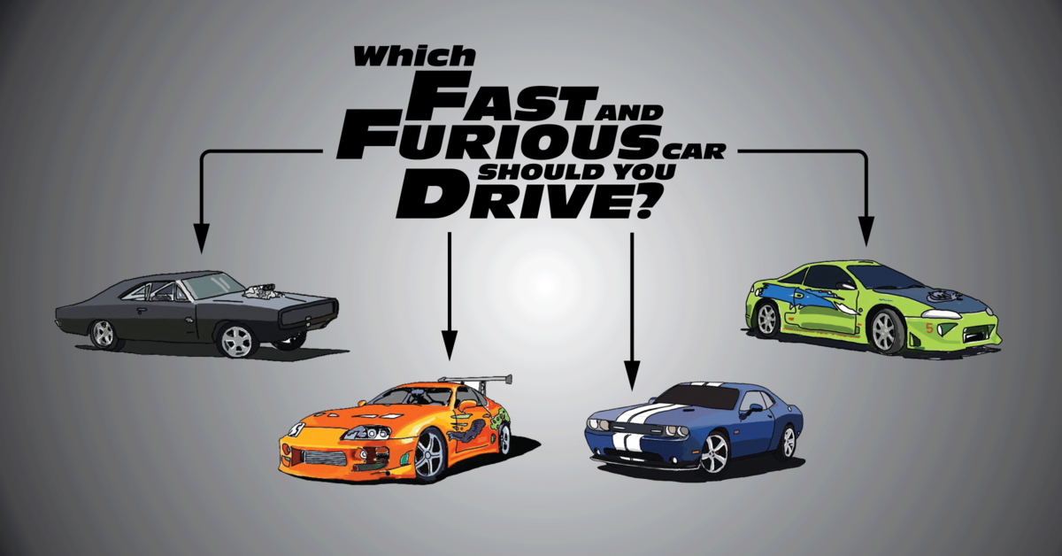Which Fast and Furious Car Should You Drive flowchart diagram