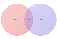 2 Circle Venn Diagram Template