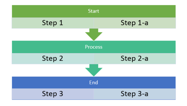 Flowchart Template for Word – Process Flow in Word