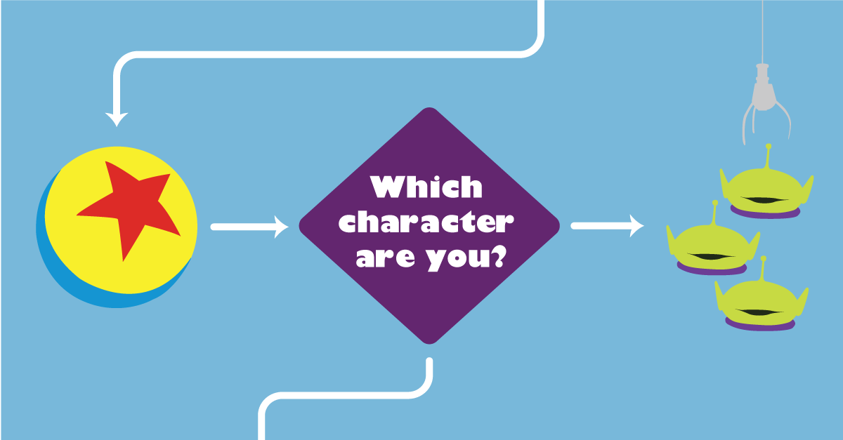 Which Toy Story character are you?