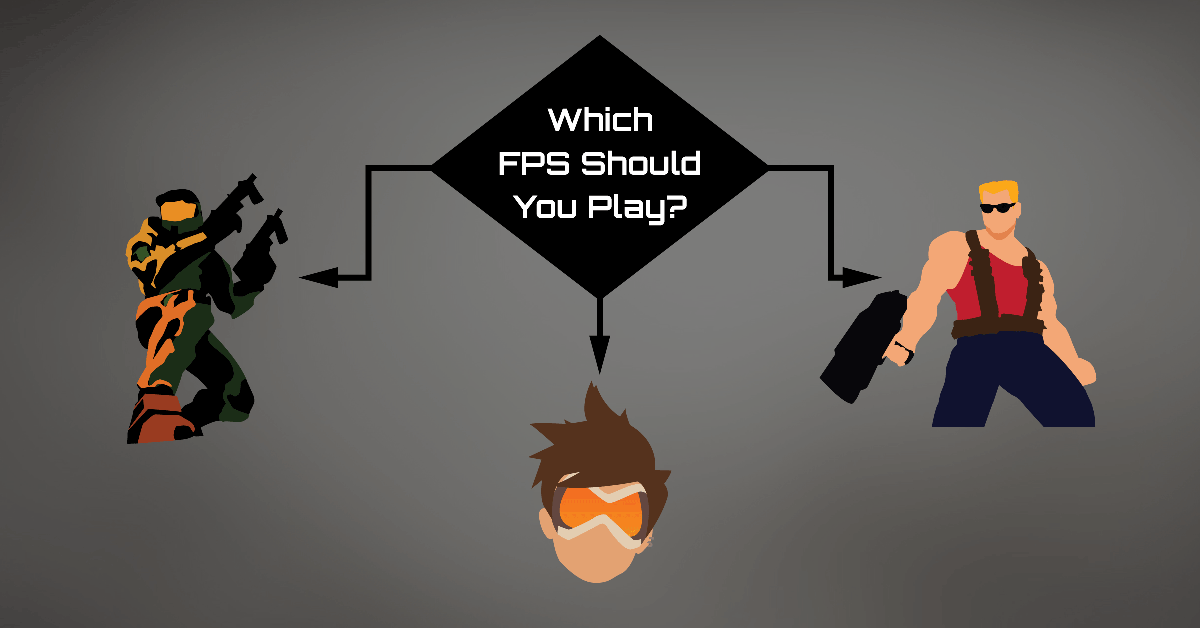 Which First-Person Shooter Should You Play?