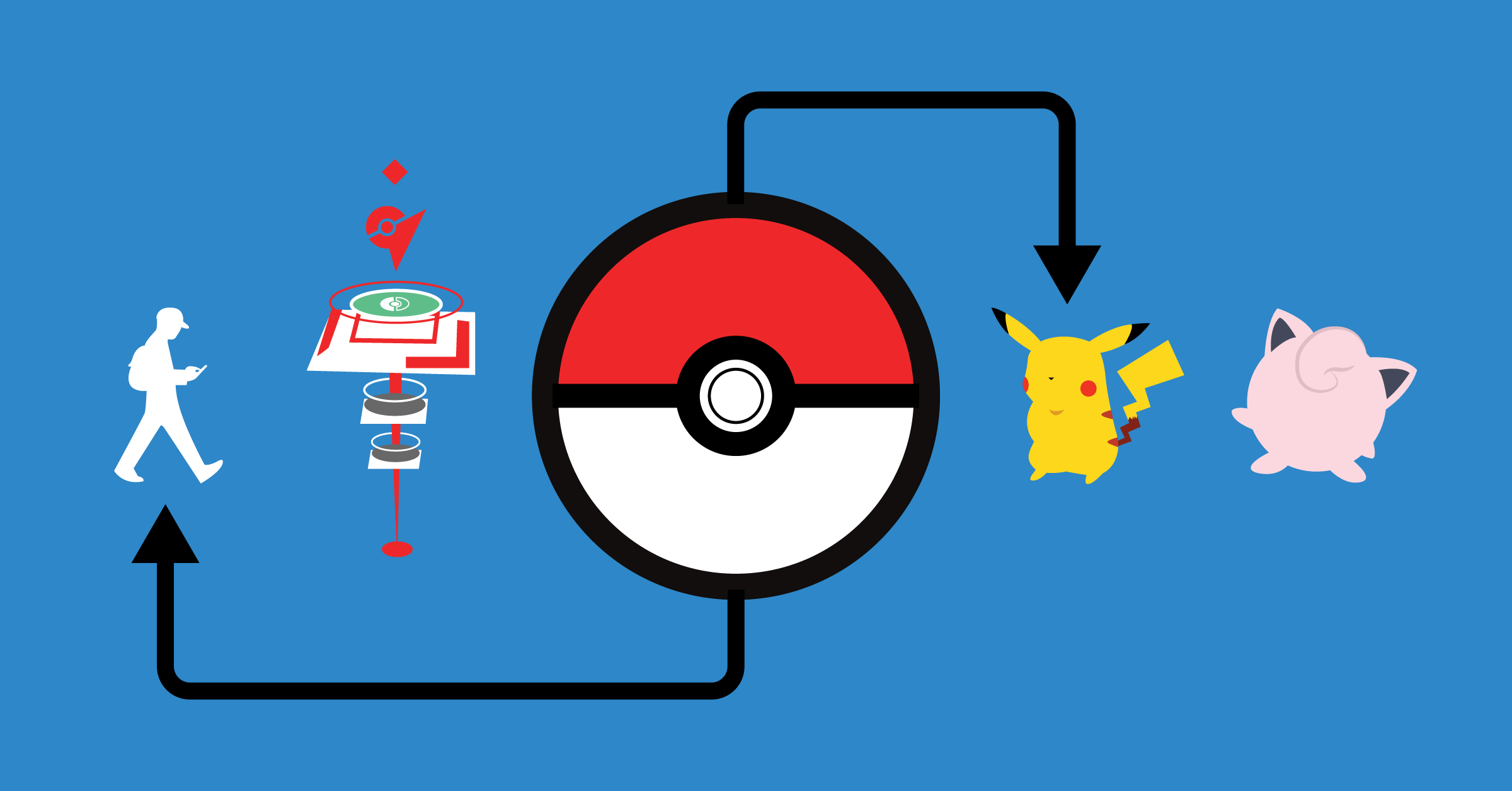 Pokémon Go Flowchart: How To Catch 'Em All!