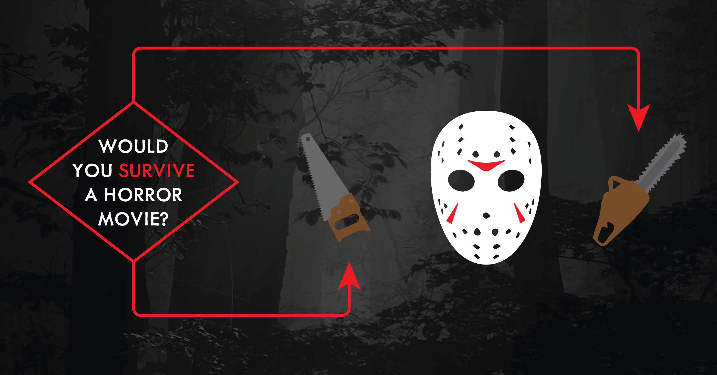 Would You Survive a Horror Movie? [Flowchart]