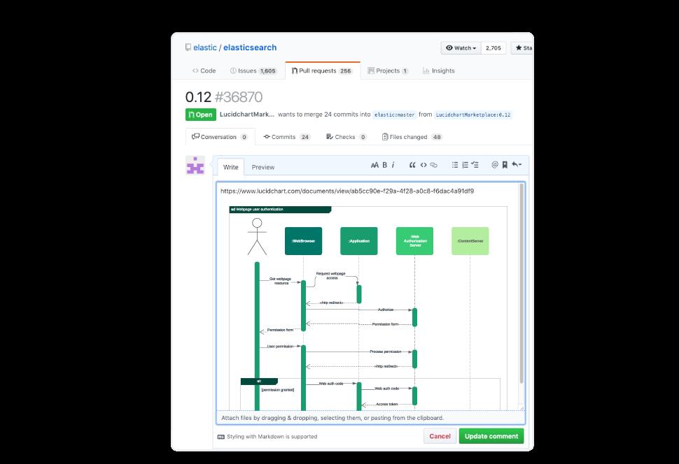 UML-Diagramm in GitHub