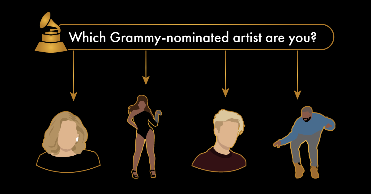Which Grammy-nominated artist are you? [Flowchart]