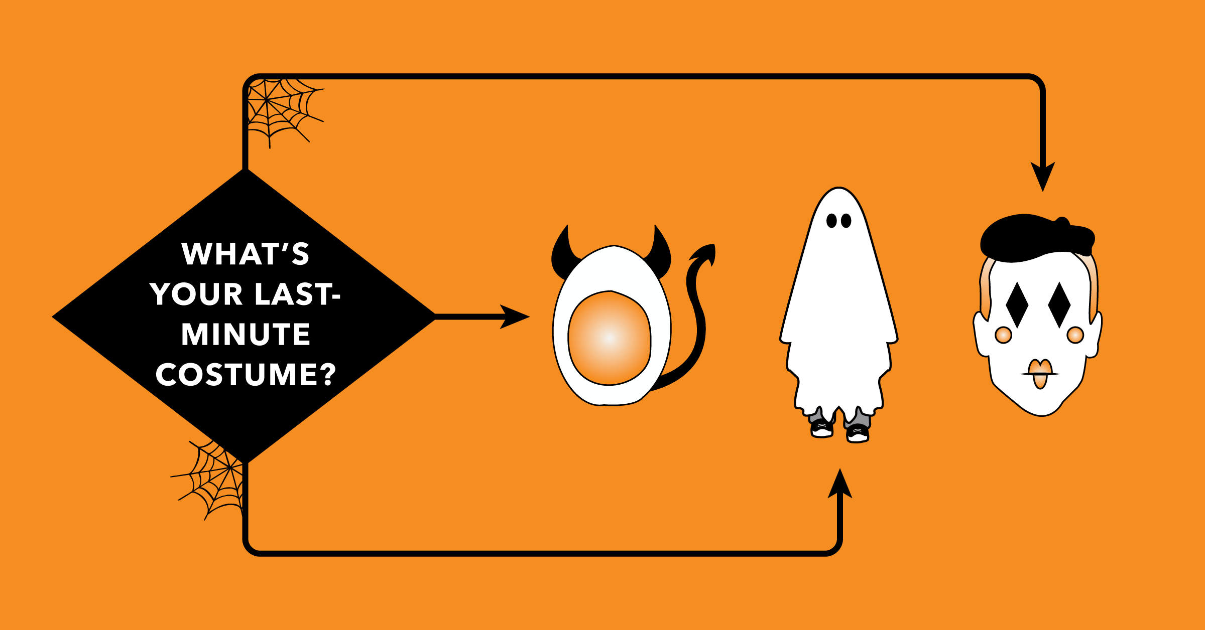 What last-minute costume should you wear for Halloween? [Flowchart]