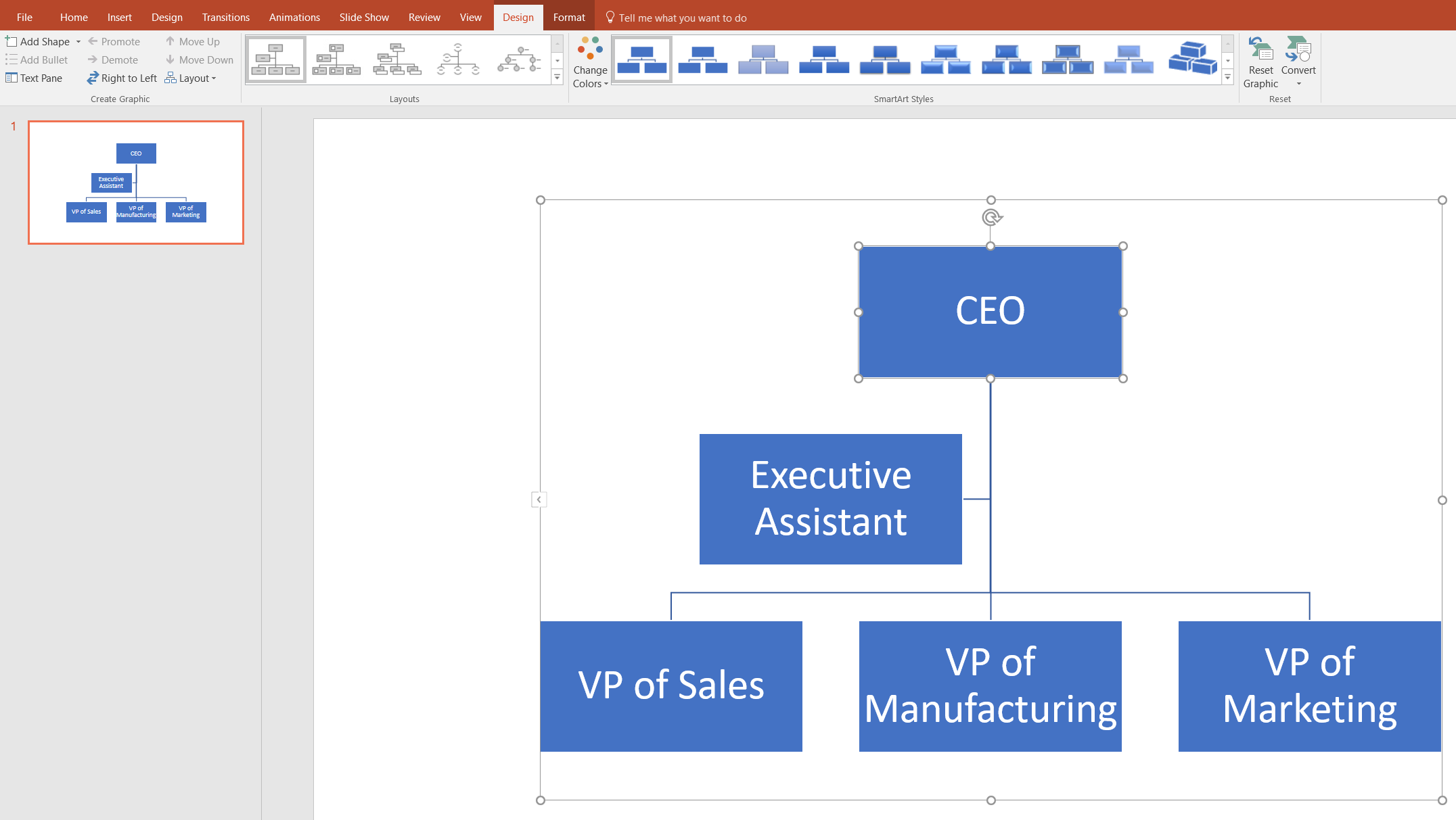 How to Make an Org Chart in Microsoft PowerPoint