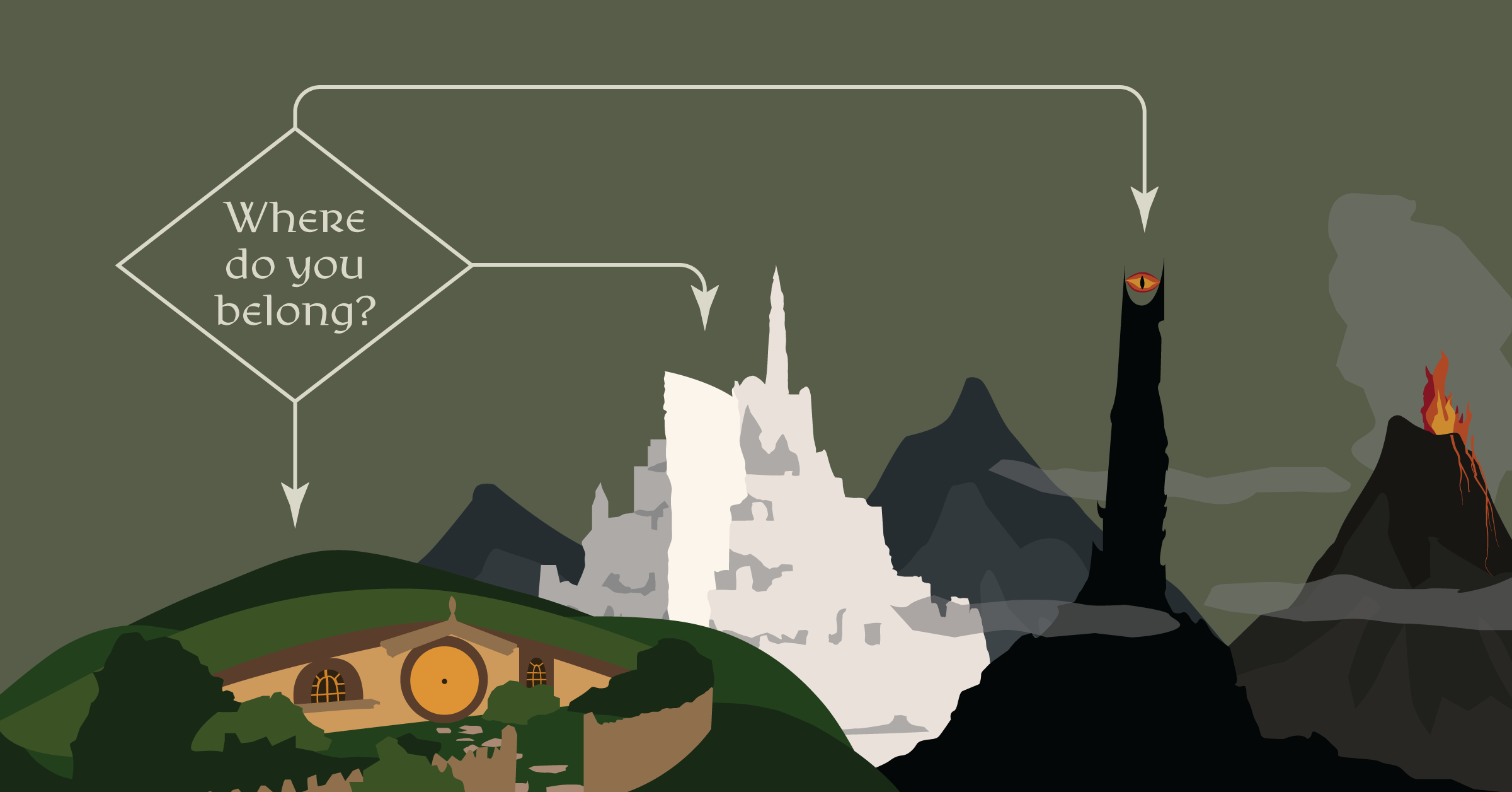 Where Do You Belong in Middle Earth? [Flowchart]