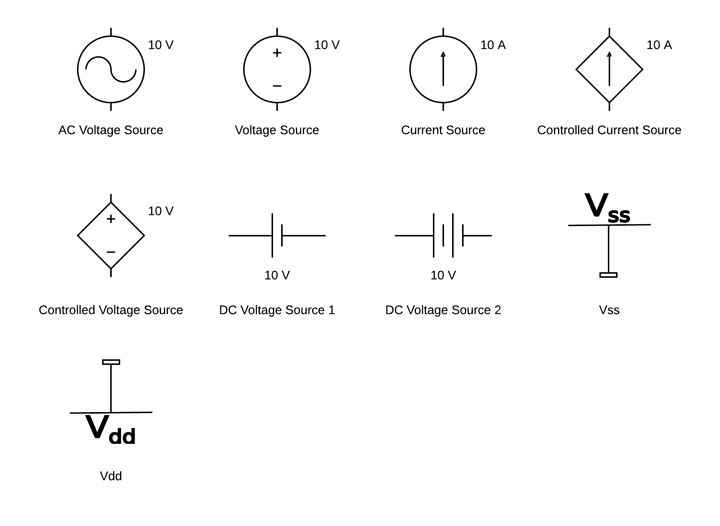 circuit diagram symbols lucidchart rh lucidchart com schematic diagram icons Circuit Diagram Symbols