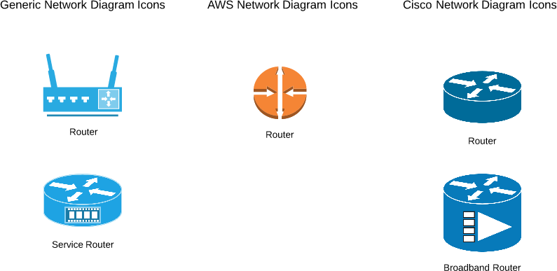 Network Diagram Symbols