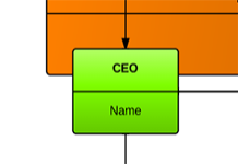 Org chart template 1