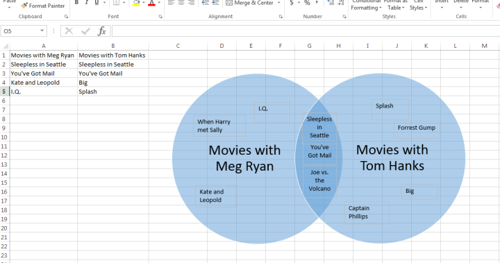 Drawing venn diagram in excel wire data draw venn diagram in excel ideal vistalist co rh ideal vistalist co venn diagram excel 2013 ccuart Image collections