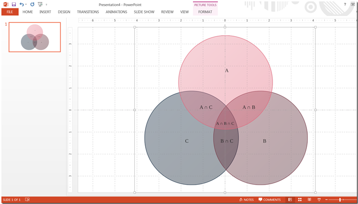 Lucidchart Venn diagram in PowerPoint