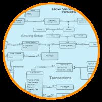 ER-diagram software