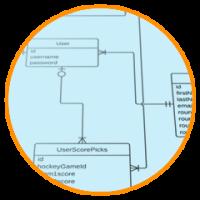 ferramenta diagrama de entidade-relacionamento