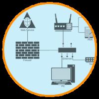ferramenta de diagrama de rede