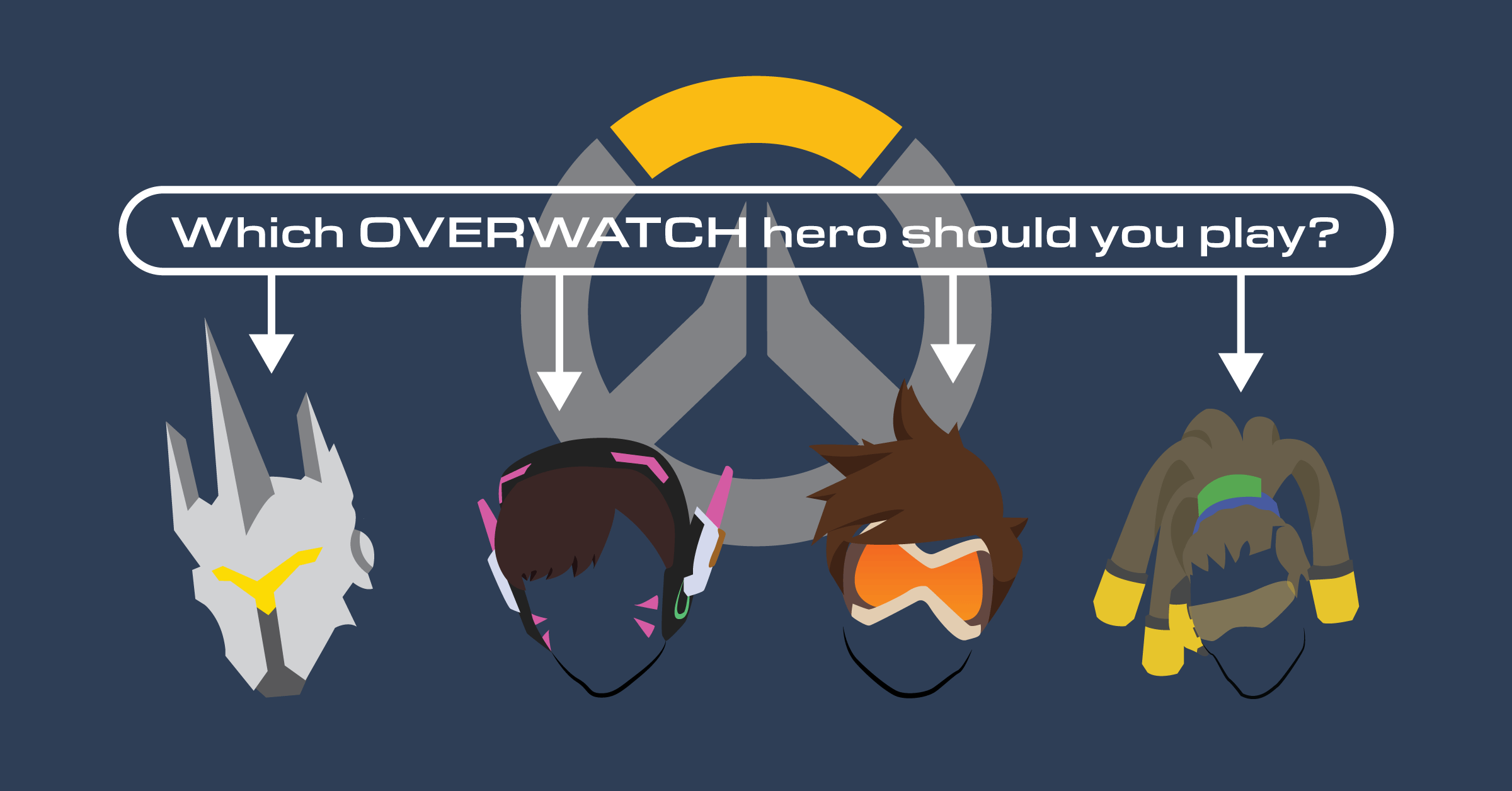 which overwatch hero should you play   flowchart